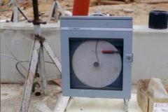 Temperature & pressure monitoring